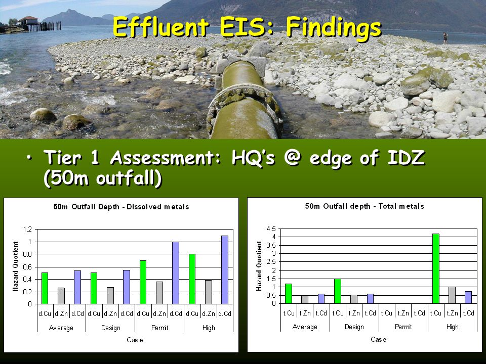 Effluent EIS: Findings Tier 1 Assessment: HQ's @ edge of IDZ (50m outfall)