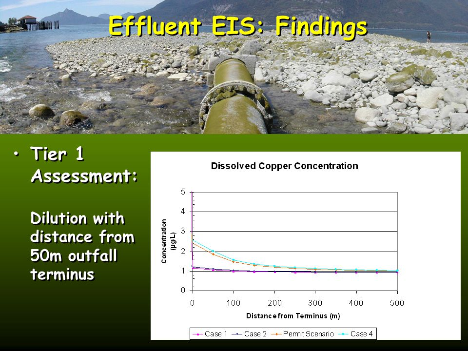 Effluent EIS: Findings Tier 1 Assessment: Dilution with distance from 50m outfall terminus