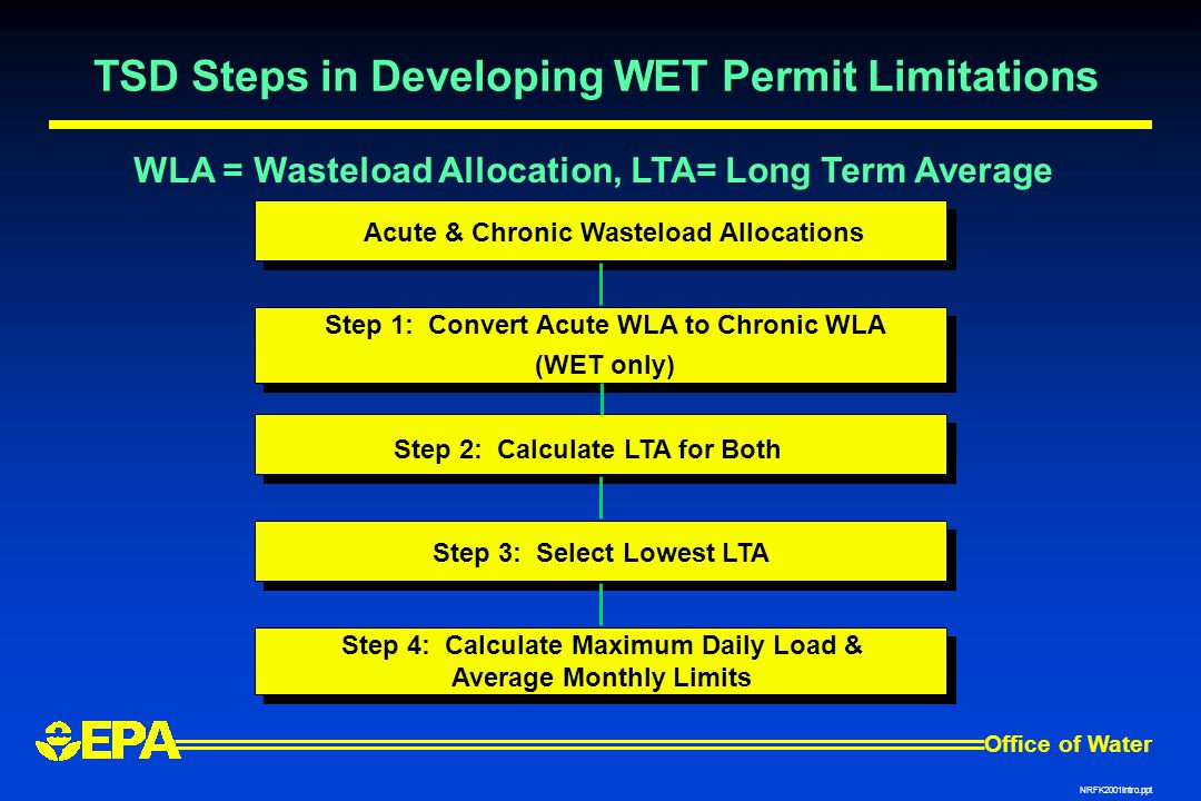 Office of Water NRFK2001Intro.ppt TSD Steps in Developing WET Permit Limitations Acute & Chronic Wasteload Allocations Step 1: Convert Acute WLA to Chronic WLA (WET only) Step 2: Calculate LTA for Both Step 3: Select Lowest LTA Step 4: Calculate Maximum Daily Load & Average Monthly Limits WLA = Wasteload Allocation, LTA= Long Term Average