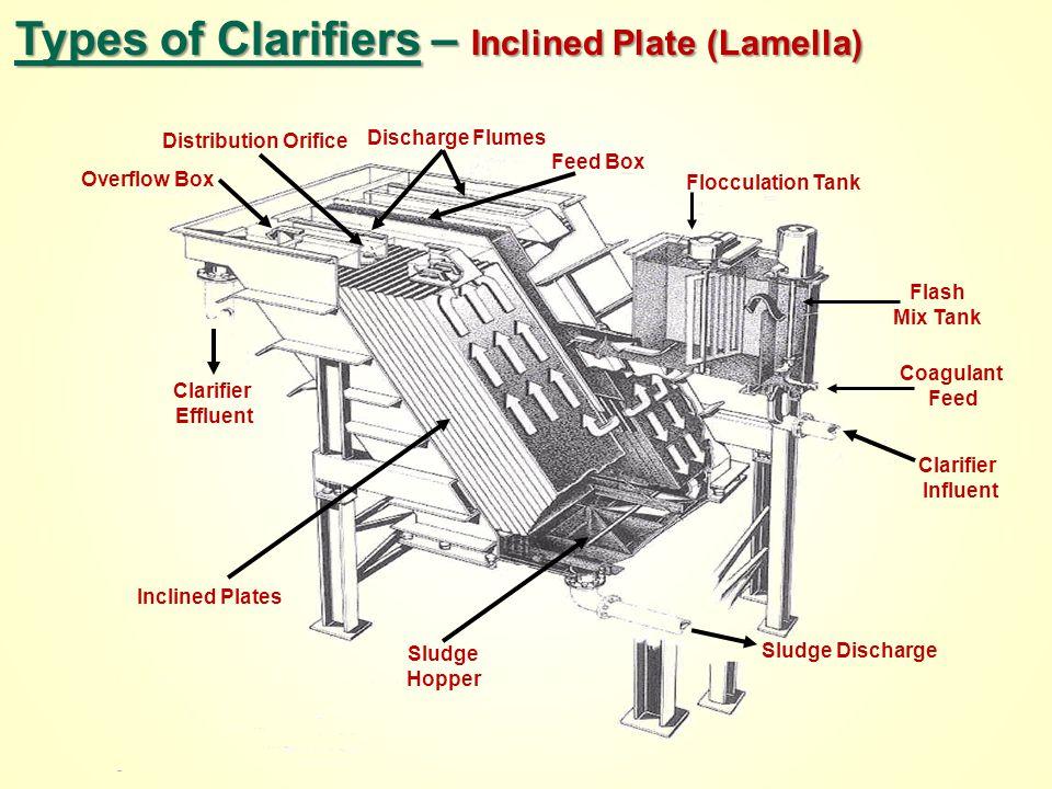 Overflow Box Clarifier Influent Sludge Discharge Clarifier Effluent Sludge Hopper Flocculation Tank Flash Mix Tank Coagulant Feed Feed Box Discharge F
