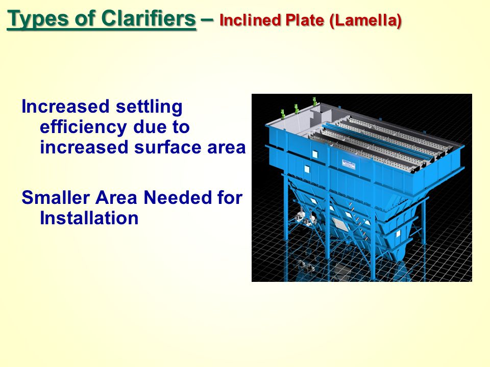 Increased settling efficiency due to increased surface area Smaller Area Needed for Installation Types of Clarifiers – Inclined Plate (Lamella)