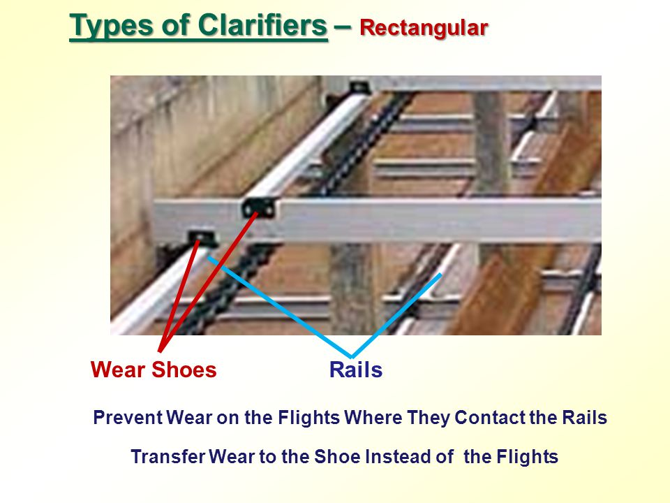 Wear ShoesRails Types of Clarifiers – Rectangular Prevent Wear on the Flights Where They Contact the Rails Transfer Wear to the Shoe Instead of the Fl