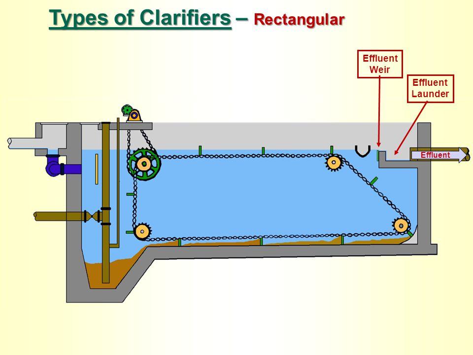 Effluent Launder Effluent Weir Types of Clarifiers – Rectangular Effluent
