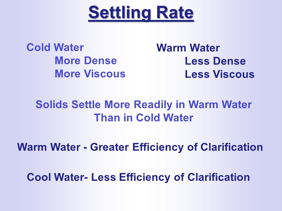 Warm Water Less Dense Less Viscous Solids Settle More Readily in Warm Water Than in Cold Water Cold Water More Dense More Viscous Warm Water - Greater