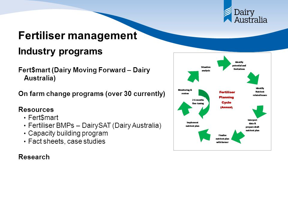 Fertiliser management Fert$mart (Dairy Moving Forward – Dairy Australia) On farm change programs (over 30 currently) Resources Fert$mart Fertiliser BMPs – DairySAT (Dairy Australia) Capacity building program Fact sheets, case studies Research Industry programs