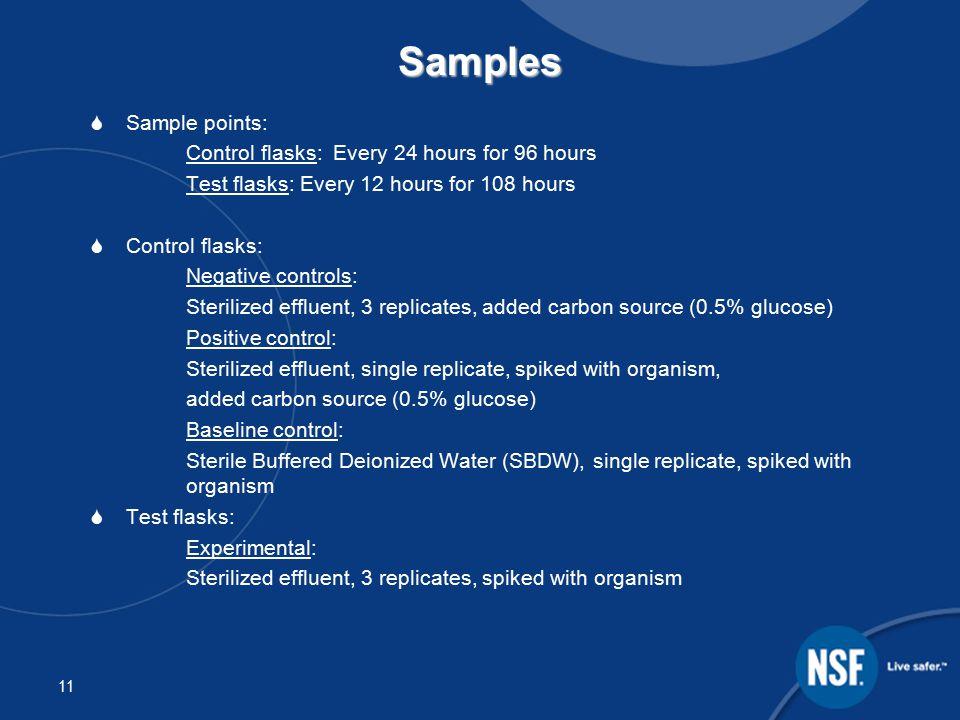 11Samples  Sample points: Control flasks: Every 24 hours for 96 hours Test flasks: Every 12 hours for 108 hours  Control flasks: Negative controls: Sterilized effluent, 3 replicates, added carbon source (0.5% glucose) Positive control: Sterilized effluent, single replicate, spiked with organism, added carbon source (0.5% glucose) Baseline control: Sterile Buffered Deionized Water (SBDW), single replicate, spiked with organism  Test flasks: Experimental: Sterilized effluent, 3 replicates, spiked with organism