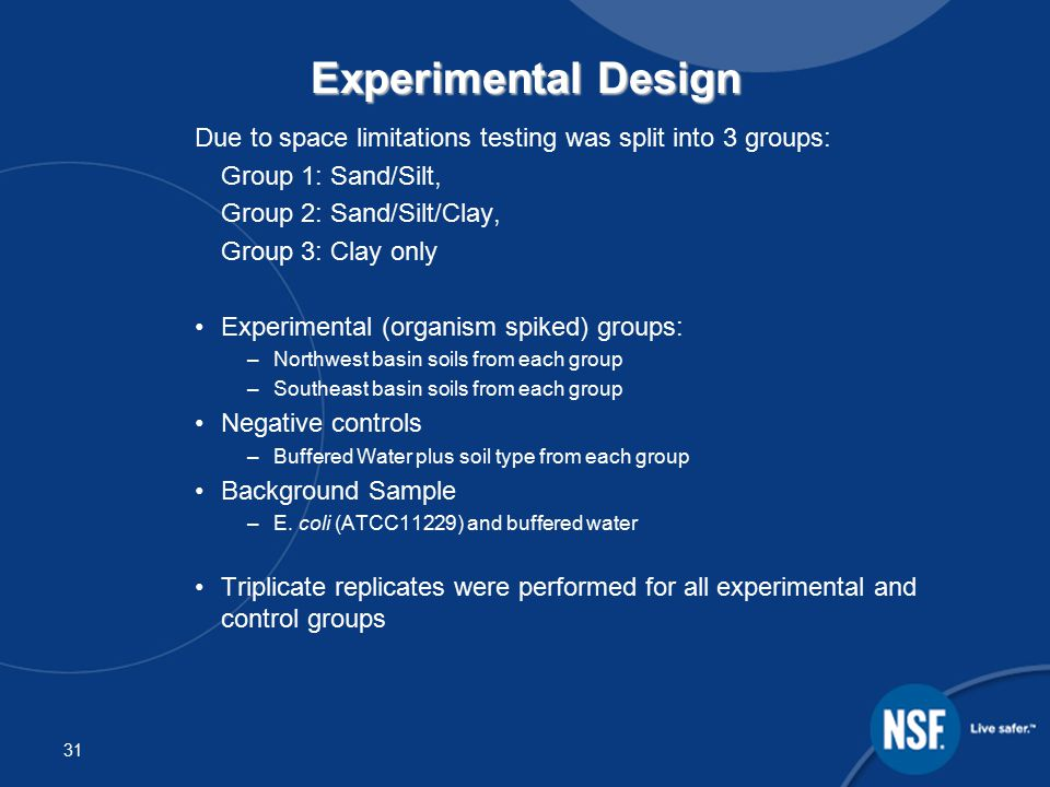 31 Experimental Design Due to space limitations testing was split into 3 groups: Group 1: Sand/Silt, Group 2: Sand/Silt/Clay, Group 3: Clay only Experimental (organism spiked) groups: –Northwest basin soils from each group –Southeast basin soils from each group Negative controls –Buffered Water plus soil type from each group Background Sample –E.