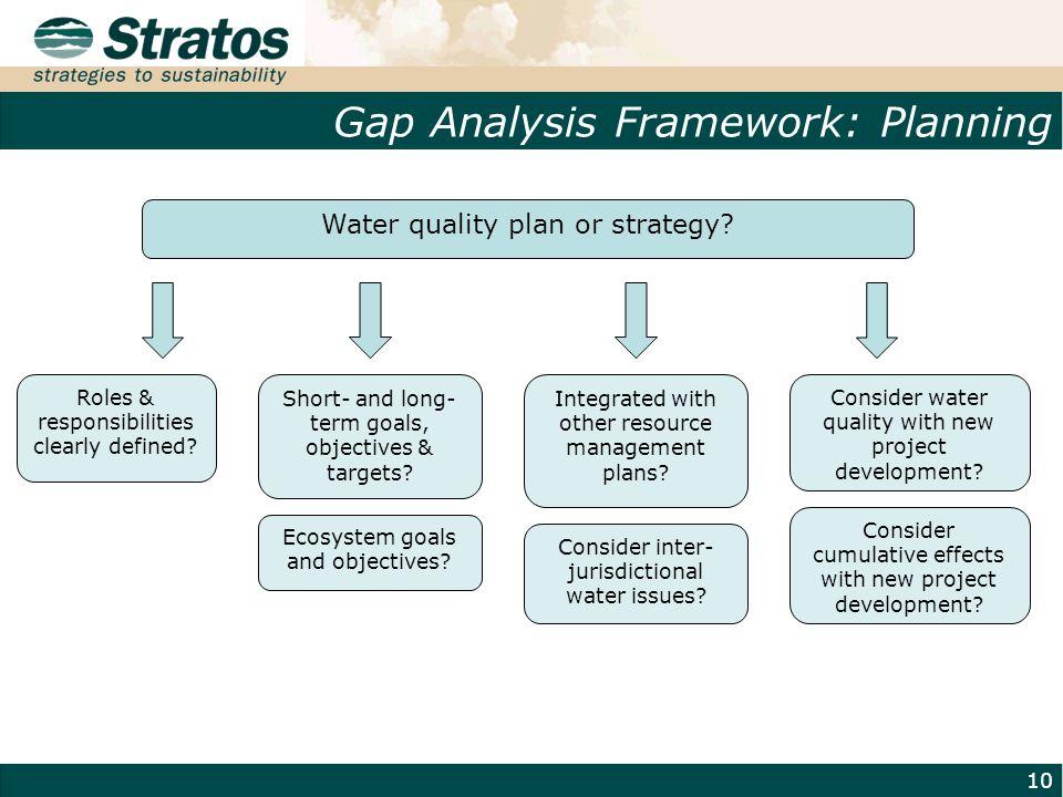 Gap Analysis Framework: Planning 10 Water quality plan or strategy.