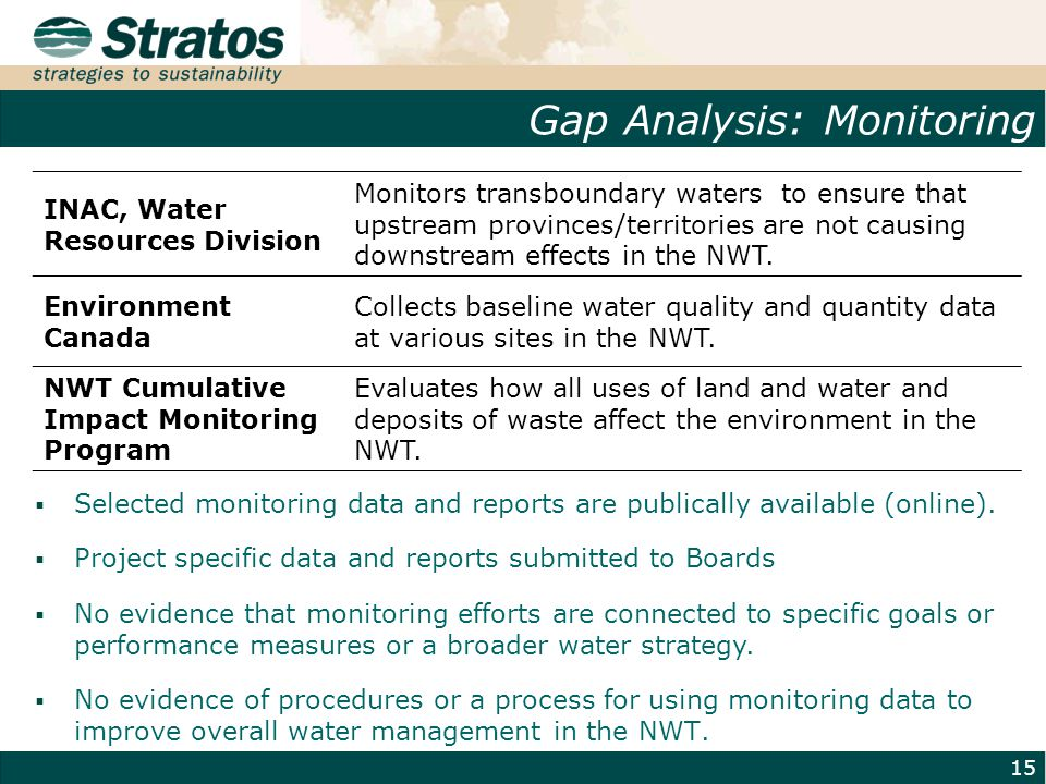 Gap Analysis: Monitoring 15  Selected monitoring data and reports are publically available (online).