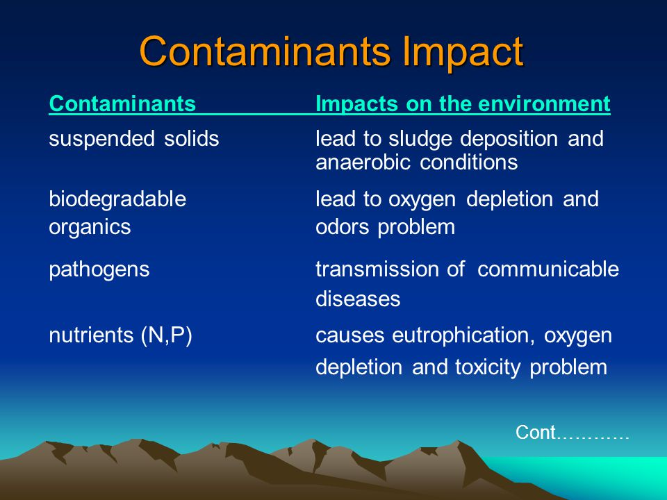 Contaminants Impact Contaminants Impacts on the environment suspended solids lead to sludge deposition and anaerobic conditions biodegradable lead to oxygen depletion and organics odors problem pathogens transmission of communicable diseases nutrients (N,P) causes eutrophication, oxygen depletion and toxicity problem Cont…………