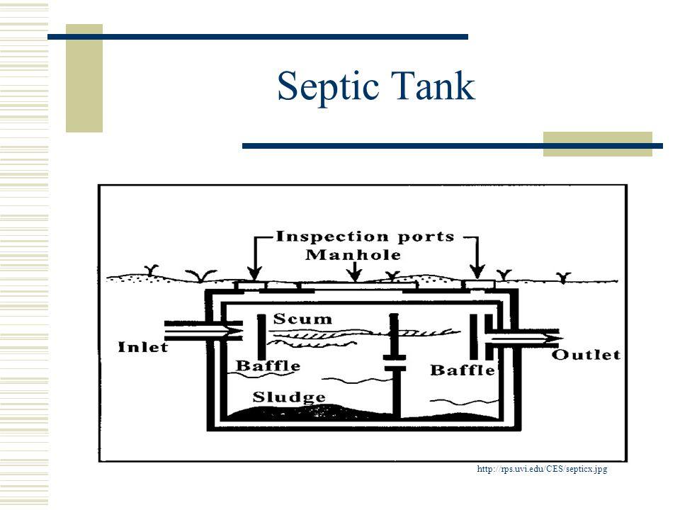 Septic Tank http://rps.uvi.edu/CES/septicx.jpg