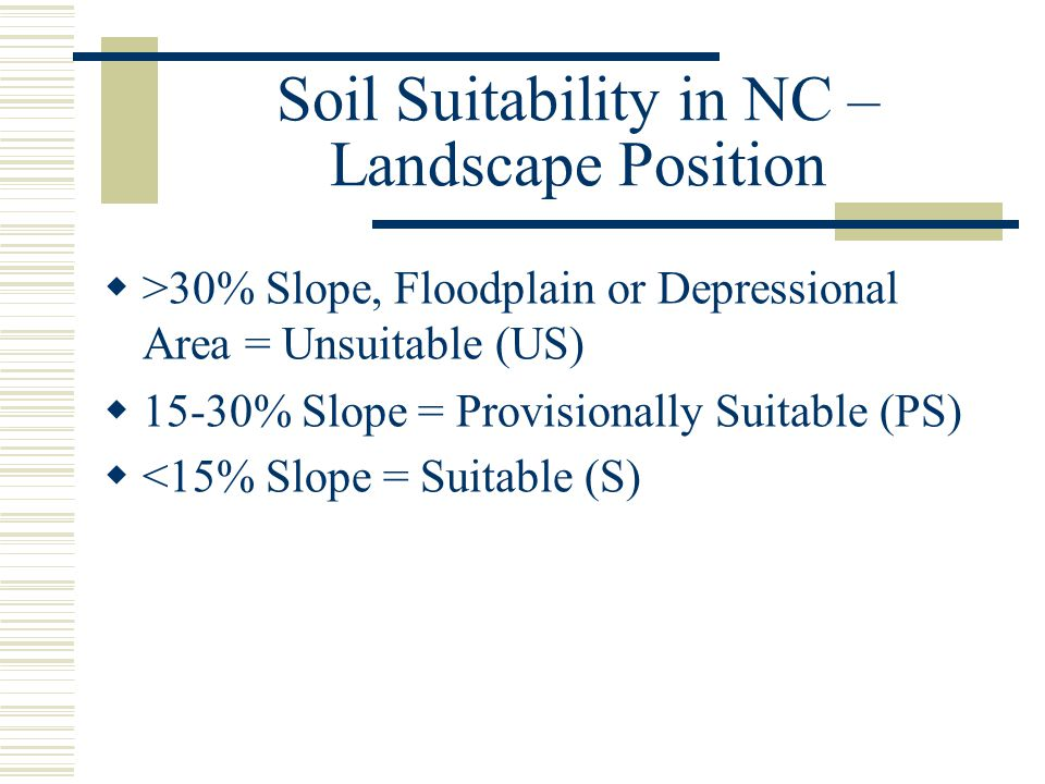 Soil Suitability in NC – Landscape Position  >30% Slope, Floodplain or Depressional Area = Unsuitable (US)  15-30% Slope = Provisionally Suitable (PS)  <15% Slope = Suitable (S)