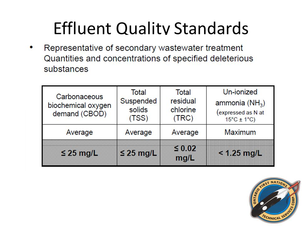 Effluent Quality Standards
