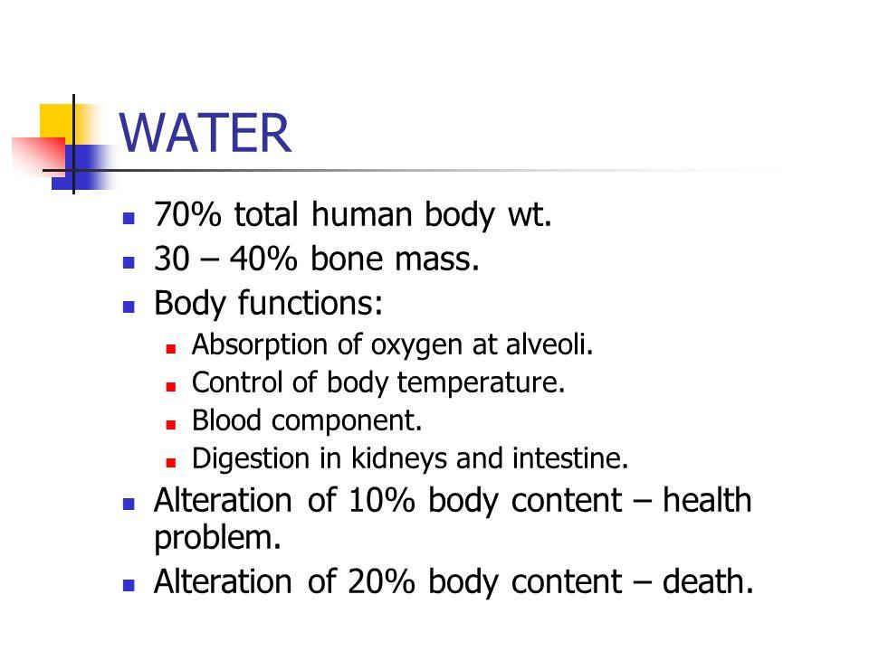 WATER 70% total human body wt.30 – 40% bone mass.