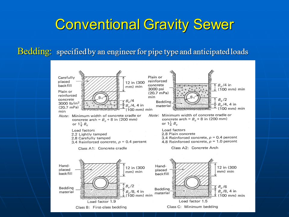 Conventional Gravity Sewer Bedding: specified by an engineer for pipe type and anticipated loads