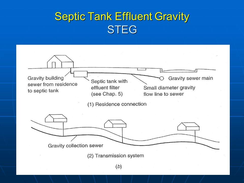 Septic Tank Effluent Gravity STEG