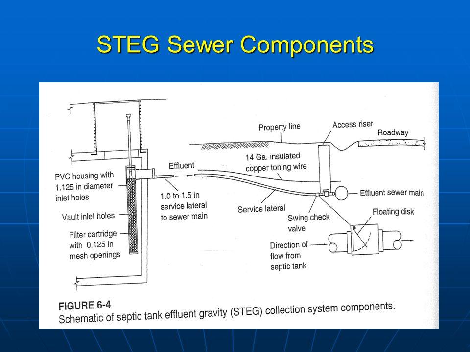STEG Sewer Components