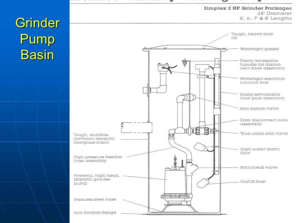Grinder Pump Basin