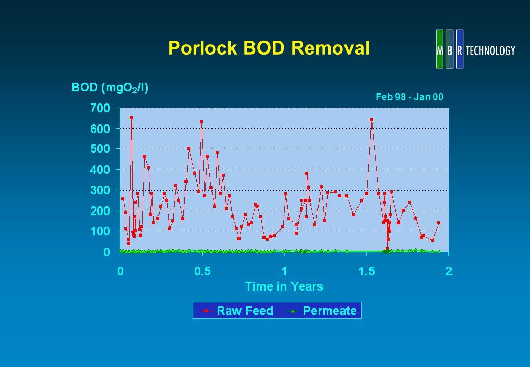 Porlock BOD Removal Feb 98 - Jan 00