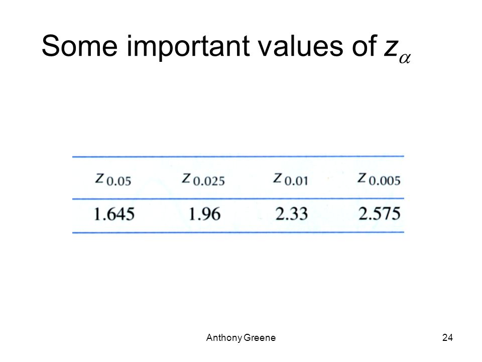 Anthony Greene24 Some important values of z  
