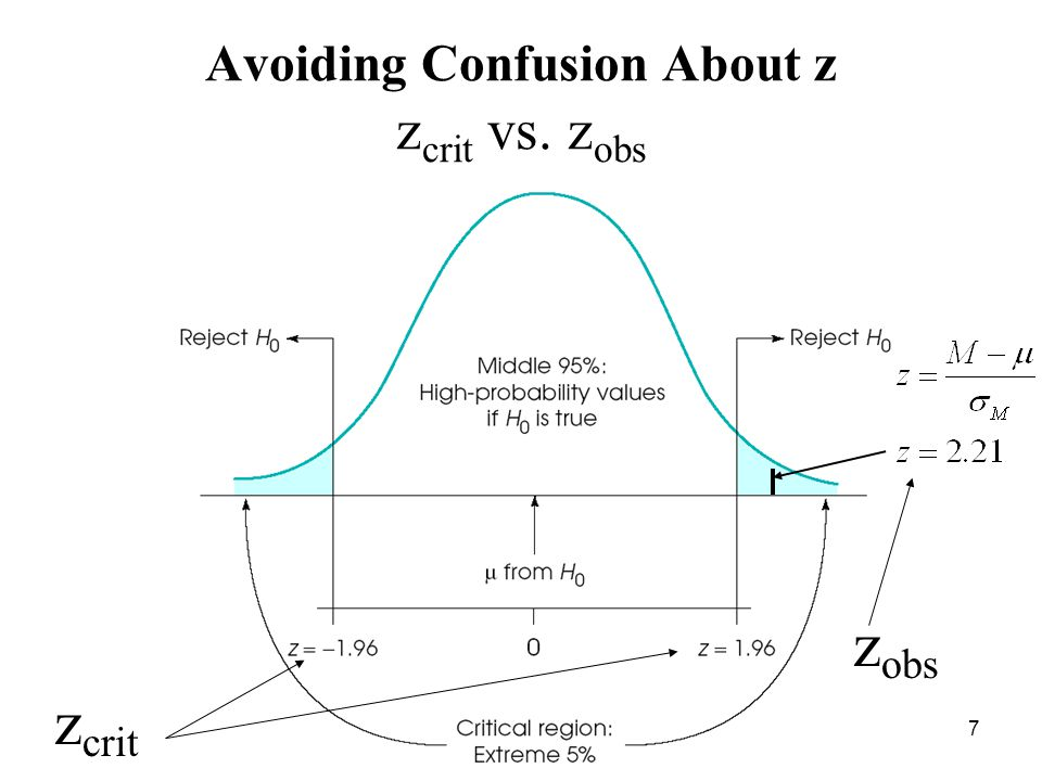 Anthony Greene7 Avoiding Confusion About z z crit vs. z obs z crit z obs