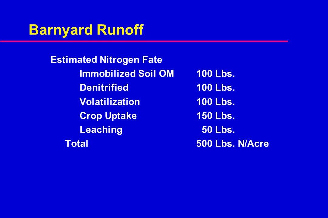 Barnyard Runoff Estimated Nitrogen Fate Immobilized Soil OM 100 Lbs.