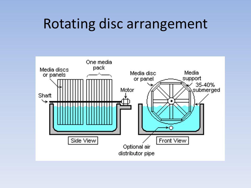 Rotating disc arrangement