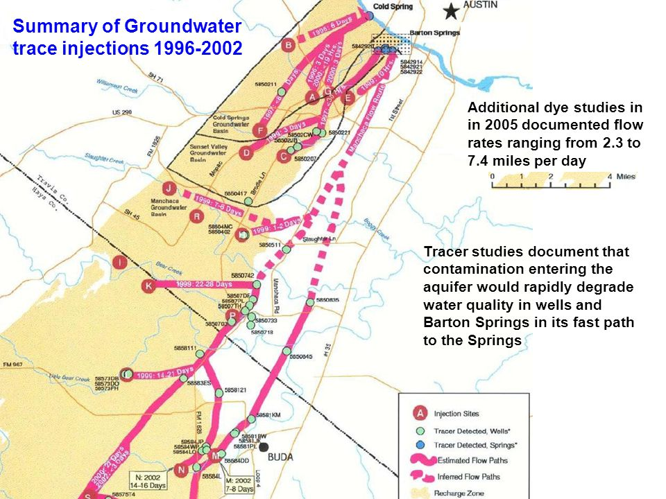 Additional dye studies in in 2005 documented flow rates ranging from 2.3 to 7.4 miles per day Summary of Groundwater trace injections 1996-2002 Tracer