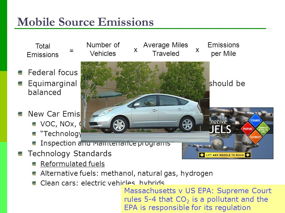 Mobile Source Emissions Federal focus has been on emissions per mile Equimarginal principle suggests all RHS factors should be balanced New Car Emission Standards VOC, NOx, CO, PM Technology forcing Inspection and Maintenance programs Technology Standards Reformulated fuels Alternative fuels: methanol, natural gas, hydrogen Clean cars: electric vehicles, hybrids Total Emissions Number of Vehicles Average Miles Traveled Emissions per Mile = xx Massachusetts v US EPA: Supreme Court rules 5-4 that CO 2 is a pollutant and the EPA is responsible for its regulation