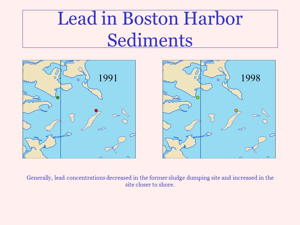 Lead in Boston Harbor Sediments Generally, lead concentrations decreased in the former sludge dumping site and increased in the site closer to shore.