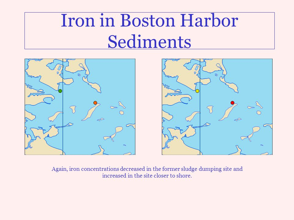 Iron in Boston Harbor Sediments Again, iron concentrations decreased in the former sludge dumping site and increased in the site closer to shore.