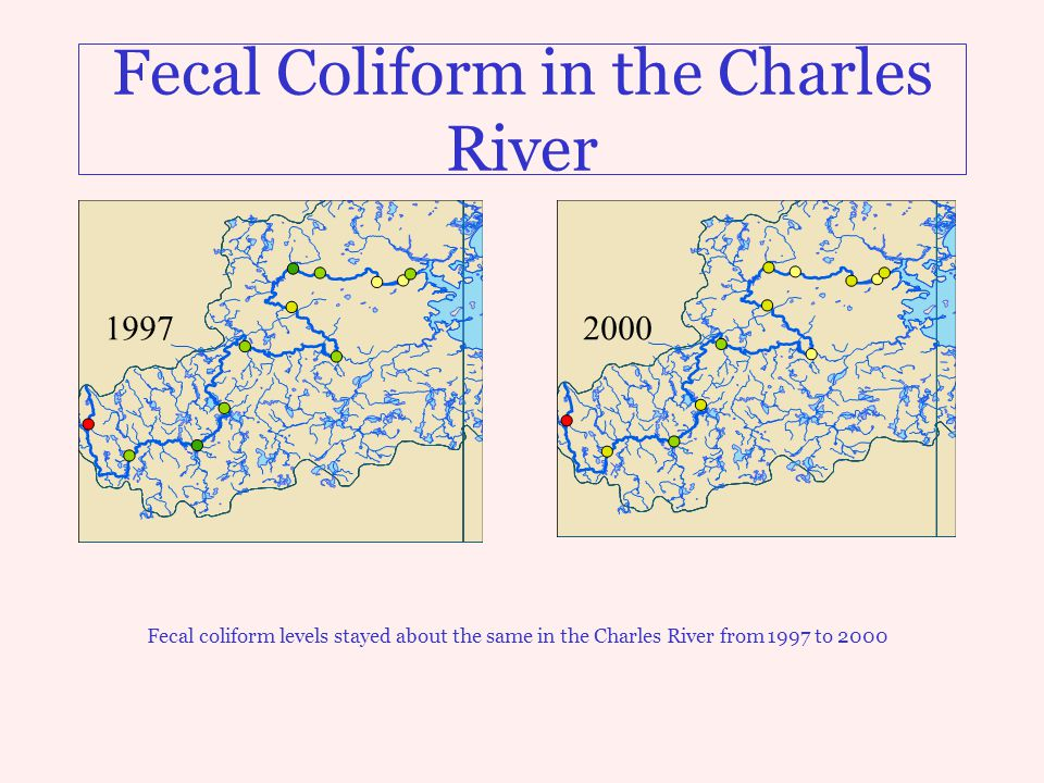 Fecal Coliform in the Charles River Fecal coliform levels stayed about the same in the Charles River from 1997 to 2000 19972000