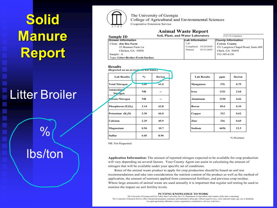 Solid Manure Report Litter Broiler % lbs/ton