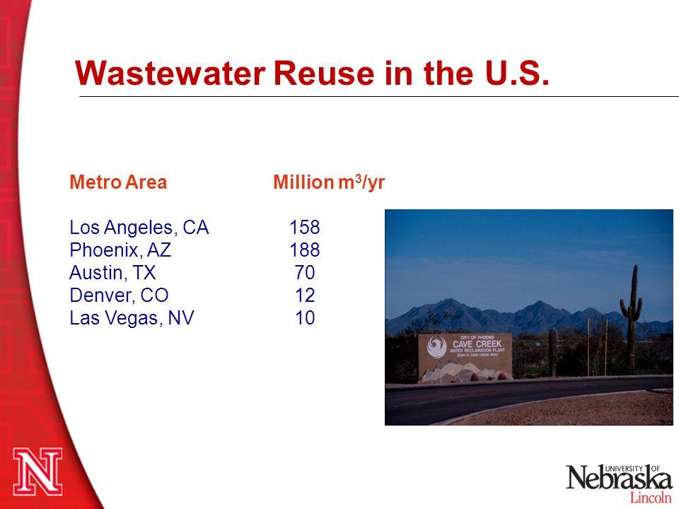 Wastewater Reuse in the U.S. Metro AreaMillion m 3 /yr Los Angeles, CA 158 Phoenix, AZ 188 Austin, TX 70 Denver, CO 12 Las Vegas, NV 10