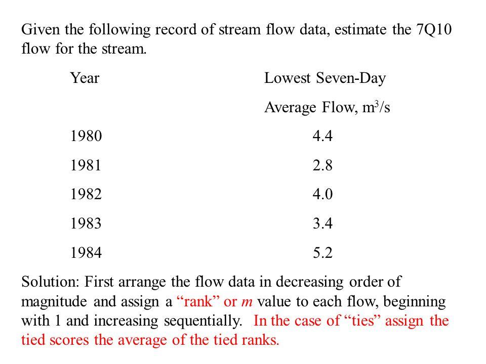 Given the following record of stream flow data, estimate the 7Q10 flow for the stream. YearLowest Seven-Day Average Flow, m 3 /s 19804.4 19812.8 19824