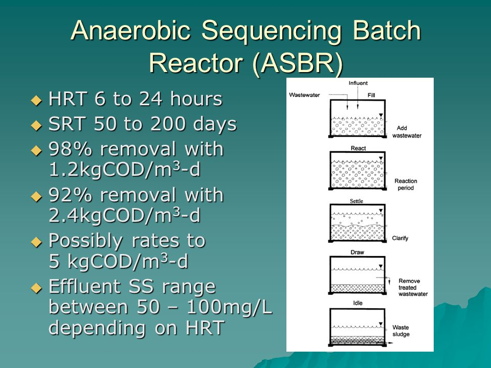Anaerobic Sequencing Batch Reactor (ASBR)  HRT 6 to 24 hours  SRT 50 to 200 days  98% removal with 1.2kgCOD/m 3 -d  92% removal with 2.4kgCOD/m 3
