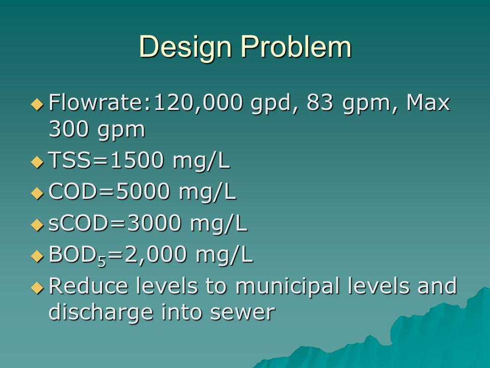 Design Problem  Flowrate:120,000 gpd, 83 gpm, Max 300 gpm  TSS=1500 mg/L  COD=5000 mg/L  sCOD=3000 mg/L  BOD 5 =2,000 mg/L  Reduce levels to mun
