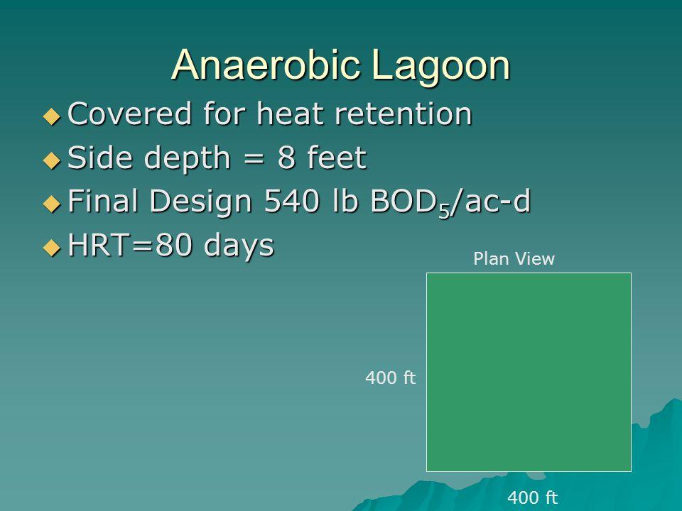Anaerobic Lagoon  Covered for heat retention  Side depth = 8 feet  Final Design 540 lb BOD 5 /ac-d  HRT=80 days Plan View 400 ft