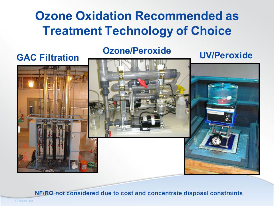 Filename.ppt Ozone Oxidation Recommended as Treatment Technology of Choice GAC Filtration Ozone/Peroxide UV/Peroxide NF/RO not considered due to cost and concentrate disposal constraints