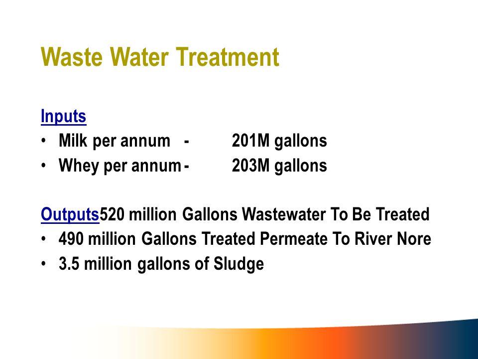 Waste Water Treatment Inputs Milk per annum-201M gallons Whey per annum-203M gallons Outputs520 million Gallons Wastewater To Be Treated 490 million Gallons Treated Permeate To River Nore 3.5 million gallons of Sludge