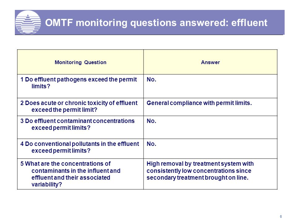 6 OMTF monitoring questions answered: effluent Monitoring QuestionAnswer 1 Do effluent pathogens exceed the permit limits.