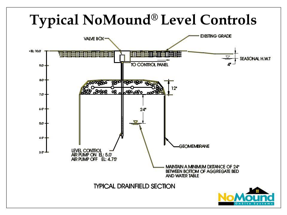 Typical NoMound ® Level Controls
