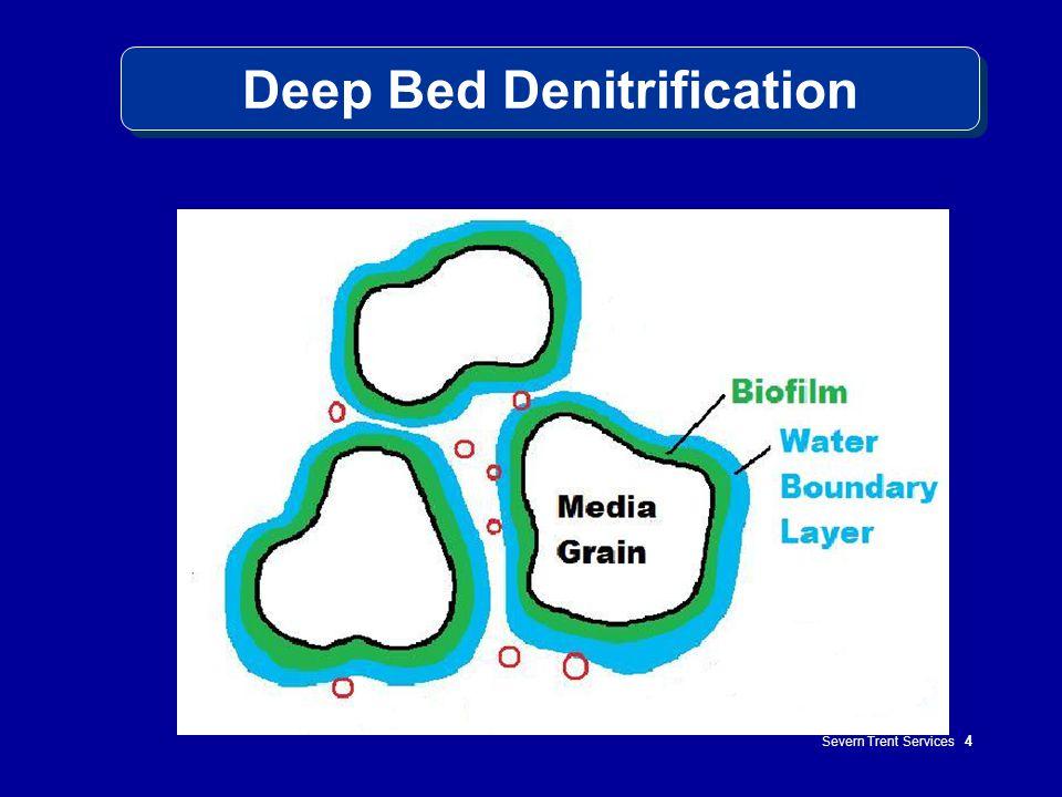 Severn Trent Services 15 Deep Bed Denitrification Operation – Water Backwash