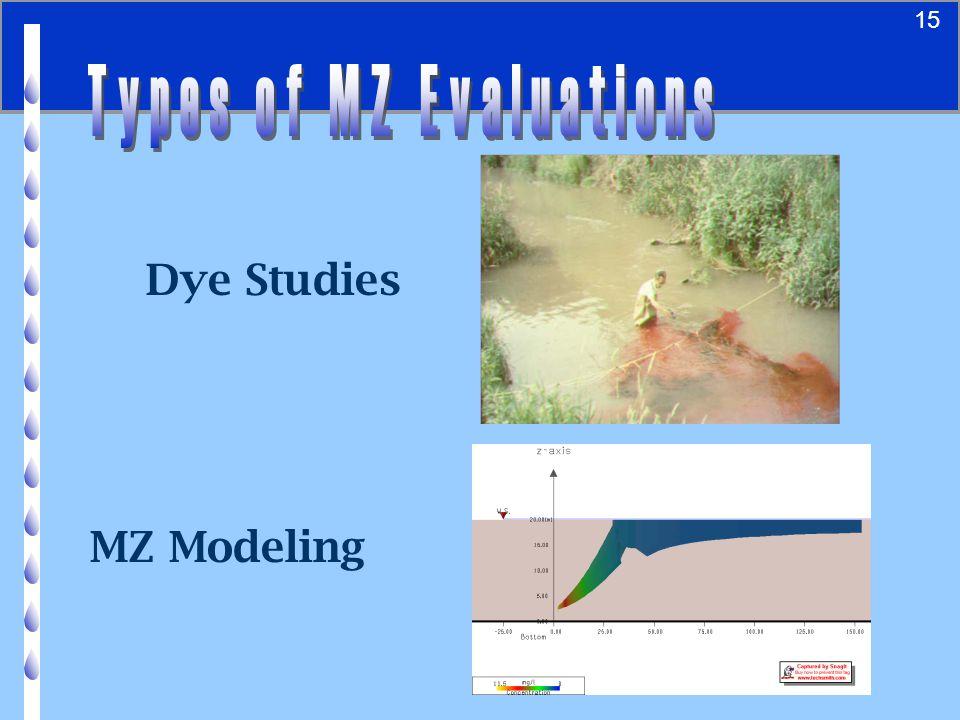 16 Dye Studies MZ Modeling 15