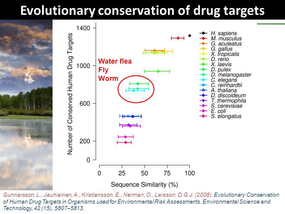 Christina Rudén Evolutionary conservation of drug targets Gunnarsson, L., Jauhiainen, A., Kristiansson, E., Nerman, O., Larsson, D.G.J.