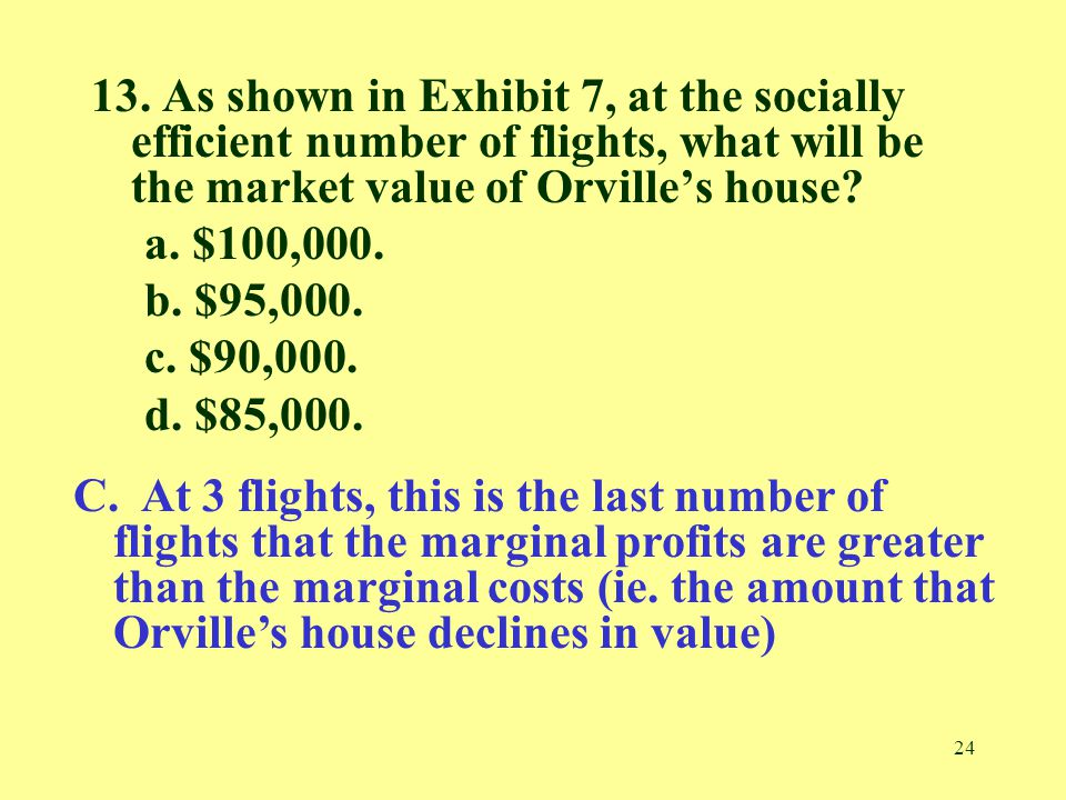 24 13. As shown in Exhibit 7, at the socially efficient number of flights, what will be the market value of Orville's house? a. $100,000. b. $95,000.