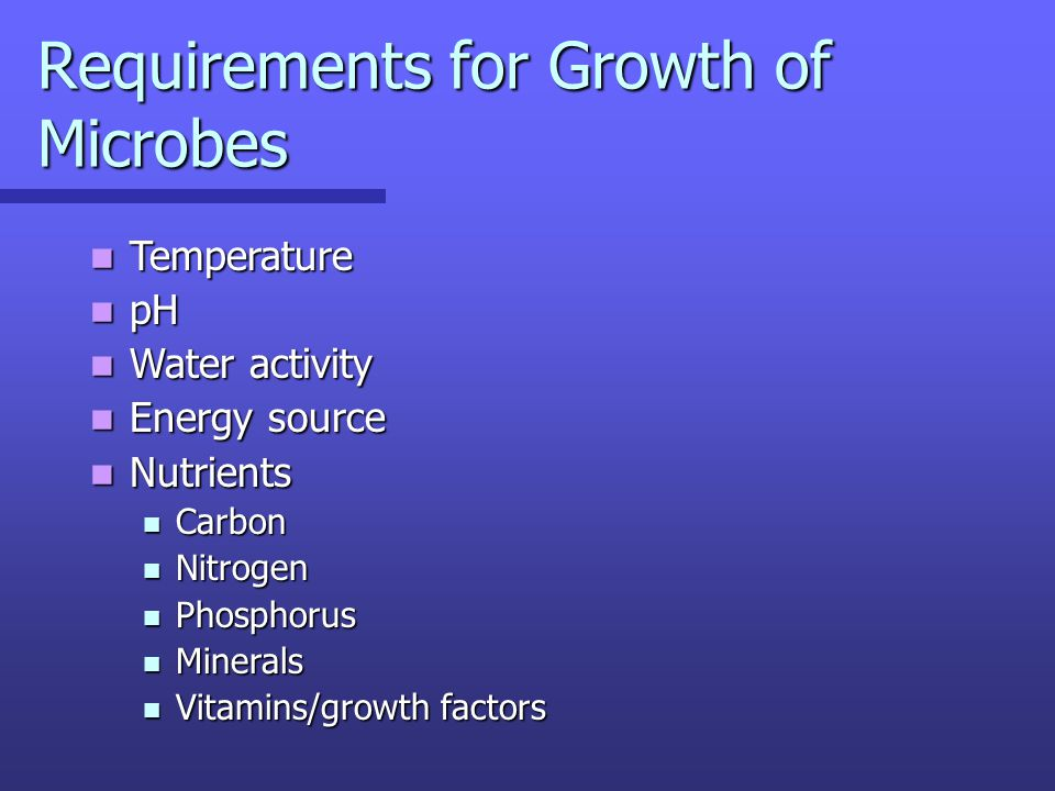 Temperature Temperature pH pH Water activity Water activity Energy source Energy source Nutrients Nutrients Carbon Carbon Nitrogen Nitrogen Phosphorus Phosphorus Minerals Minerals Vitamins/growth factors Vitamins/growth factors Requirements for Growth of Microbes