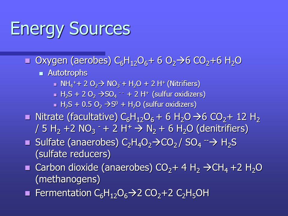 Oxygen (aerobes) C 6 H 12 O 6 + 6 O 2  6 CO 2 +6 H 2 O Oxygen (aerobes) C 6 H 12 O 6 + 6 O 2  6 CO 2 +6 H 2 O Autotrophs Autotrophs NH 4 + + 2 O 2  NO 3 - + H 2 O + 2 H + (Nitrifiers) NH 4 + + 2 O 2  NO 3 - + H 2 O + 2 H + (Nitrifiers) H 2 S + 2 O 2  SO 4 - - + 2 H + (sulfur oxidizers) H 2 S + 2 O 2  SO 4 - - + 2 H + (sulfur oxidizers) H 2 S + 0.5 O 2  S 0 + H 2 O (sulfur oxidizers) H 2 S + 0.5 O 2  S 0 + H 2 O (sulfur oxidizers) Nitrate (facultative) C 6 H 12 O 6 + 6 H 2 O  6 CO 2 + 12 H 2 / 5 H 2 +2 NO 3 - + 2 H +  N 2 + 6 H 2 O (denitrifiers) Nitrate (facultative) C 6 H 12 O 6 + 6 H 2 O  6 CO 2 + 12 H 2 / 5 H 2 +2 NO 3 - + 2 H +  N 2 + 6 H 2 O (denitrifiers) Sulfate (anaerobes) C 2 H 4 O 2  CO 2 / SO 4 --  H 2 S (sulfate reducers) Sulfate (anaerobes) C 2 H 4 O 2  CO 2 / SO 4 --  H 2 S (sulfate reducers) Carbon dioxide (anaerobes) CO 2 + 4 H 2  CH 4 +2 H 2 O (methanogens) Carbon dioxide (anaerobes) CO 2 + 4 H 2  CH 4 +2 H 2 O (methanogens) Fermentation C 6 H 12 O 6  2 CO 2 +2 C 2 H 5 OH Fermentation C 6 H 12 O 6  2 CO 2 +2 C 2 H 5 OH Energy Sources