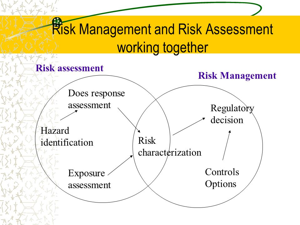 Risk Management and Risk Assessment working together Risk characterization Does response assessment Hazard identification Exposure assessment Regulatory decision Controls Options Risk assessment Risk Management