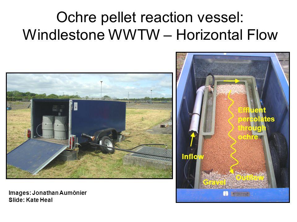 Ochre pellet reaction vessel: Windlestone WWTW – Horizontal Flow Images: Jonathan Aumônier Slide: Kate Heal Inflow Outflow Effluent percolates through ochre Gravel
